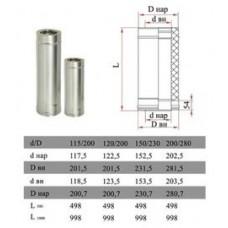 ДЫМОК Труба ДМК 1000 мм с изол D115/200